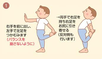 膝ストレッチ運動(太もも前面 ...
